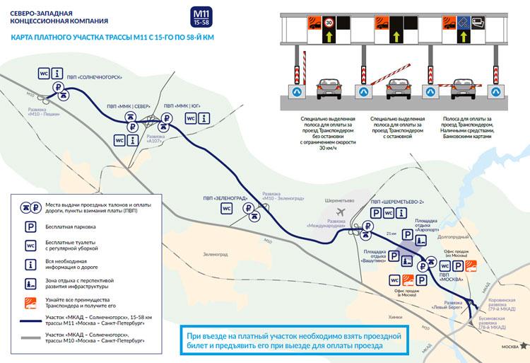 Схема головного участка трассы